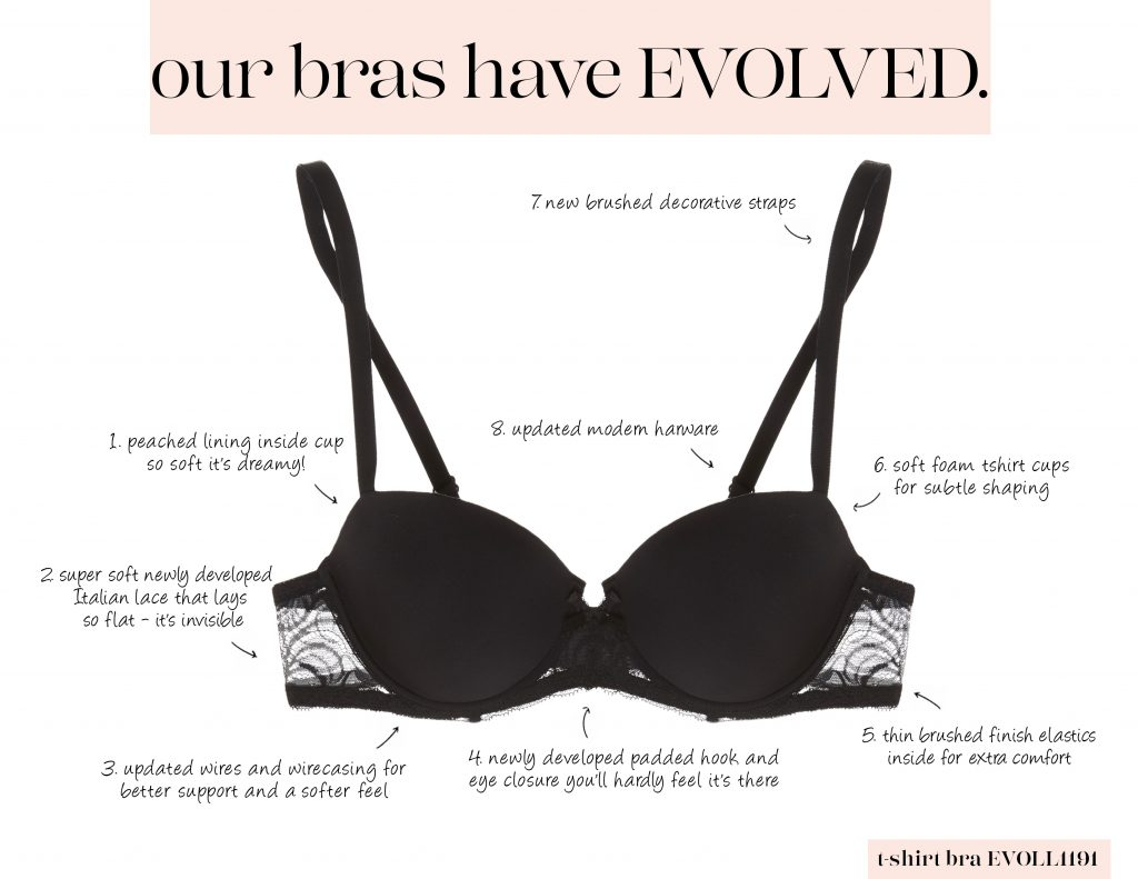 the most comfortable bra